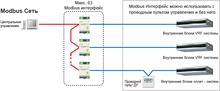 Удаленное управление кондиционером Fujitsu Конвертер FJ-RC-MBS-1